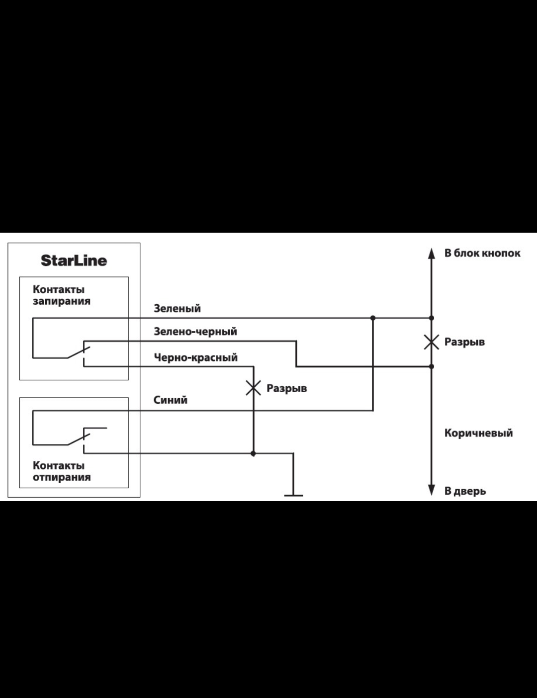 Приора точки подключения сигнализации: подключение своими руками | PrioraPRO