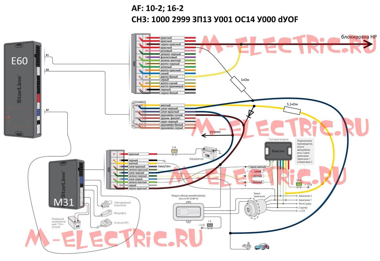 Схема установки старлайн а93 фото 692