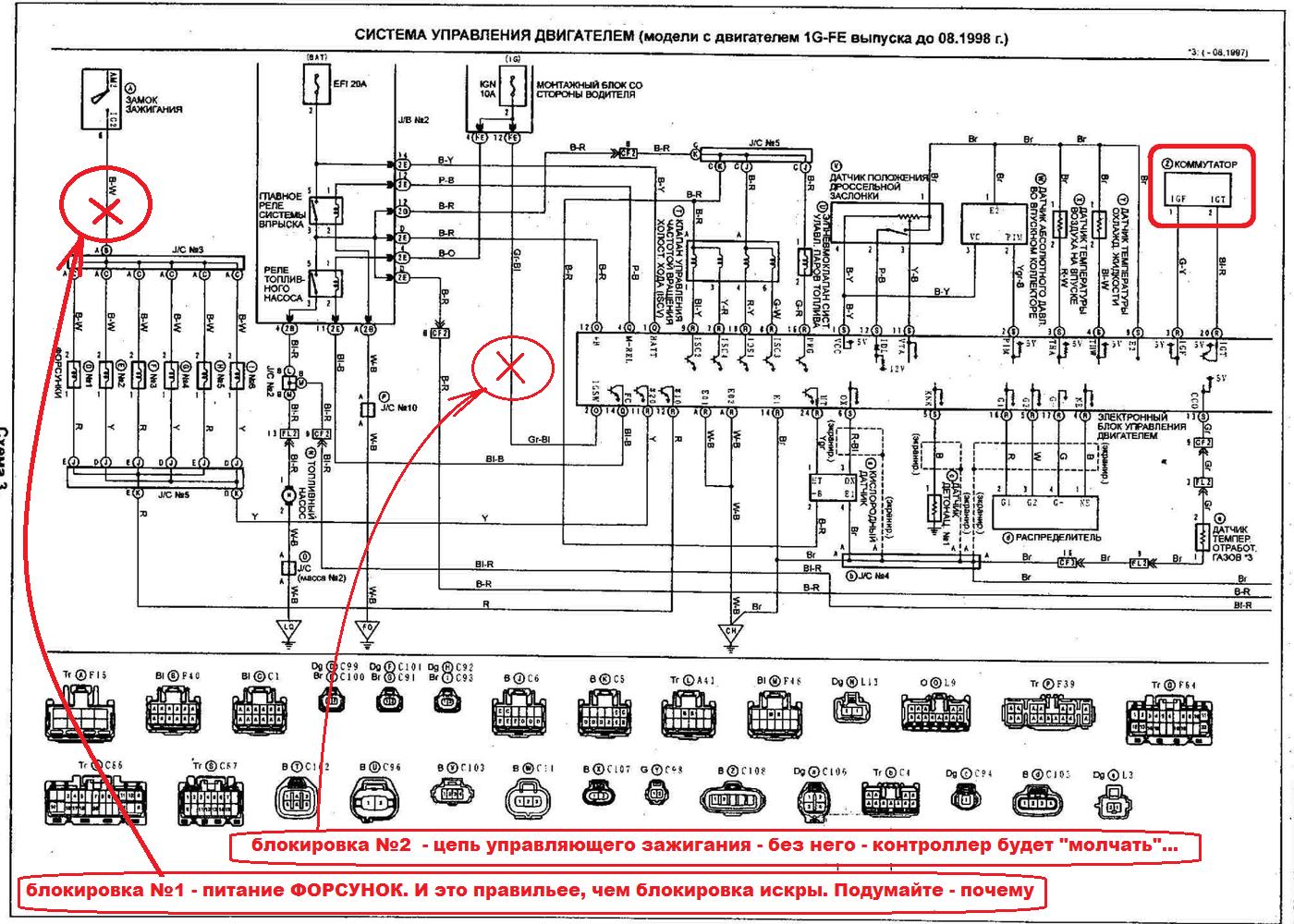 Схема электропроводки марк 2 100 кузов