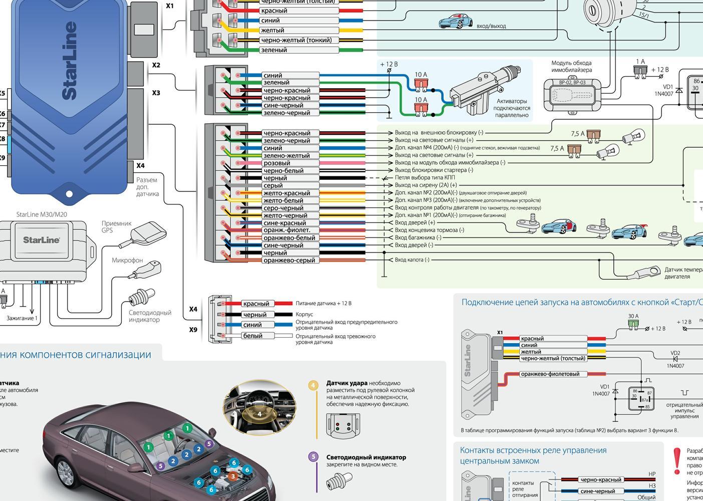 Старлайн а91 датчик температуры двигателя схема 195