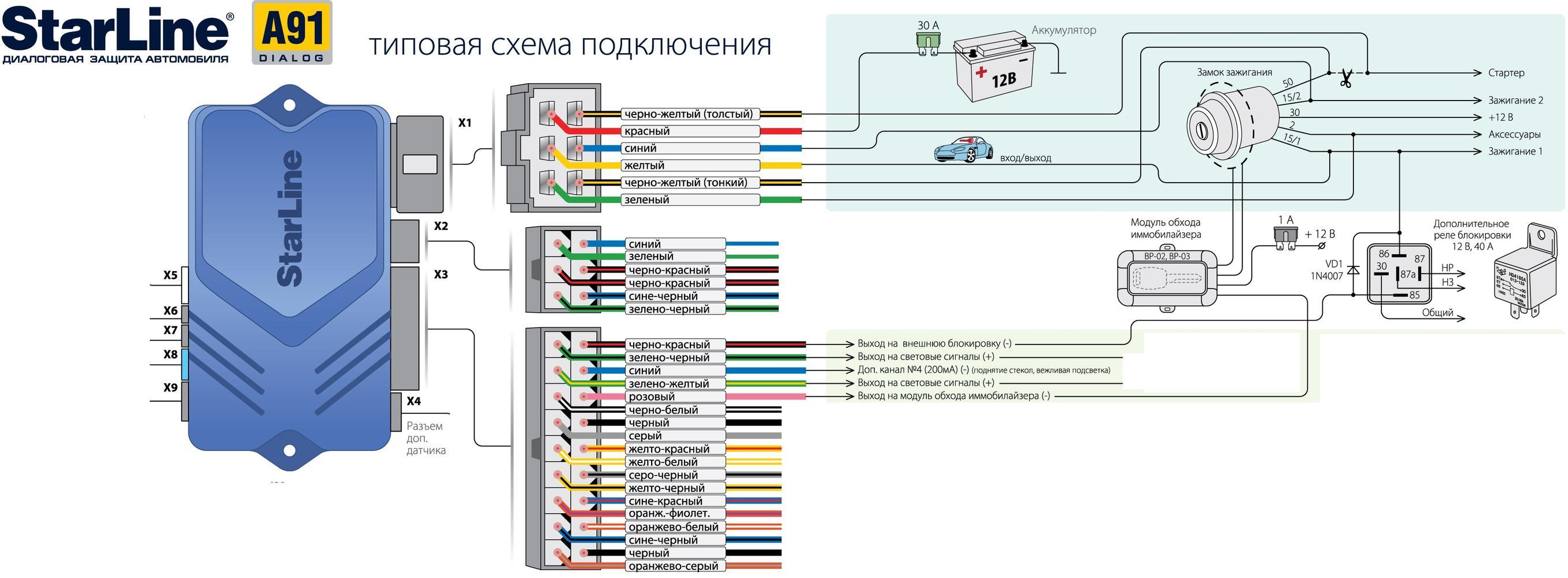 Подключение сигнализации установка автосигнализации star line.