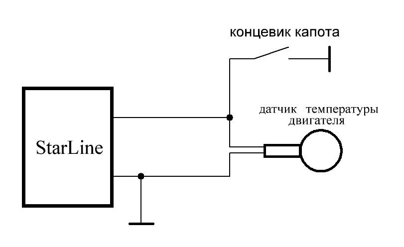 ароматы нравятся зачем в цепи сигнализации устанавливают резистор 3 9ком проще найти, вот