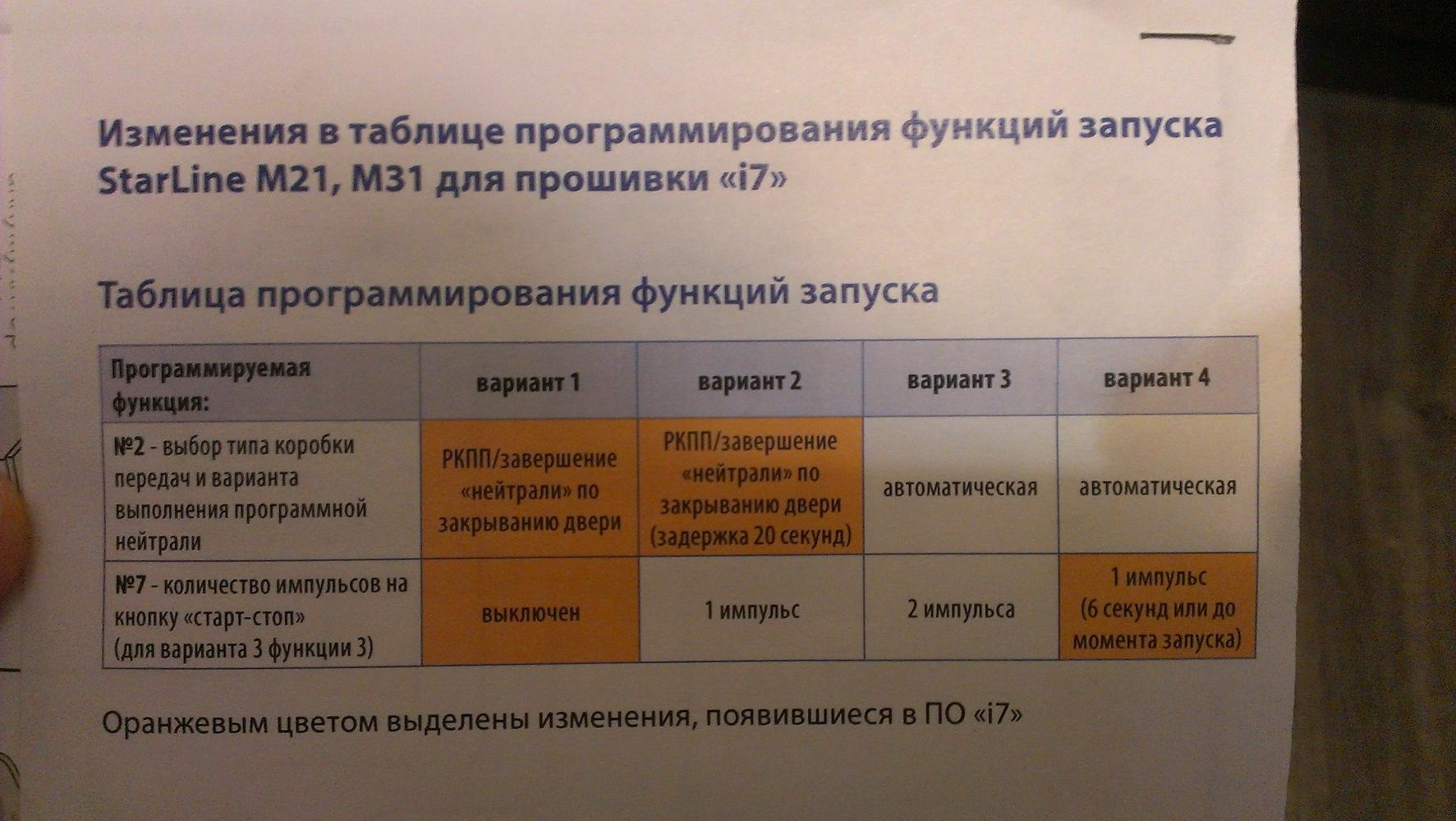 схема подключения i-datalink