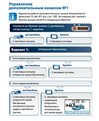 автосигнализация старлайн а93 инструкция по эксплуатации - фото 4